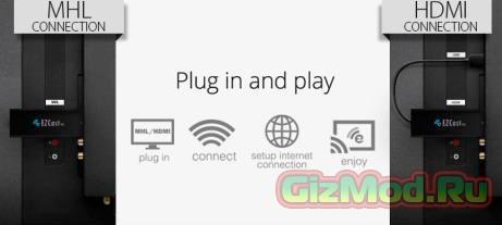 Беспроводной HDMI адаптер Tronsmart T2000 EZcast Pro