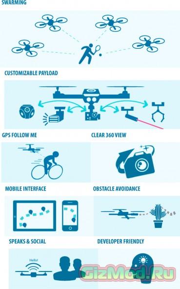 Новый дрон PlexiDrone для аэросъемки