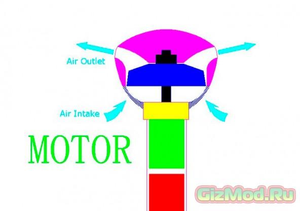 Воздушный зонт с мотором
