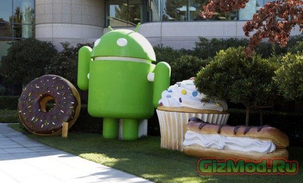 Аналитика рынка: доля Android-устройств уменьшилась