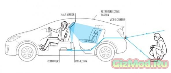 Коцепция автомобиля с улучшенным круговым обзором