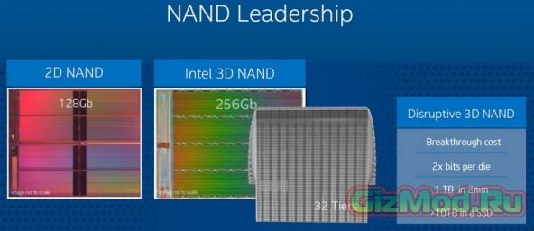 3D V-NAND поможет Intel создать 10 Тб SSD накопители
