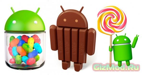 Данные по распределению OS Android