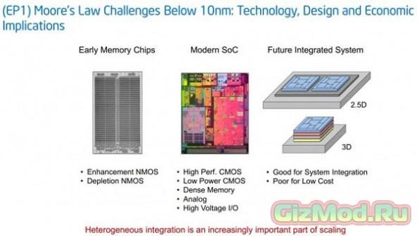 Intel осваивает 10-нанометровый техпроцесс по графику