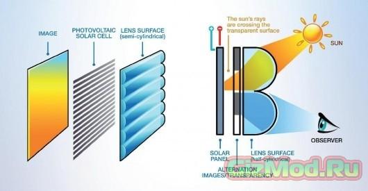 Bookeen планирует ридер с солнечной батареей в экране