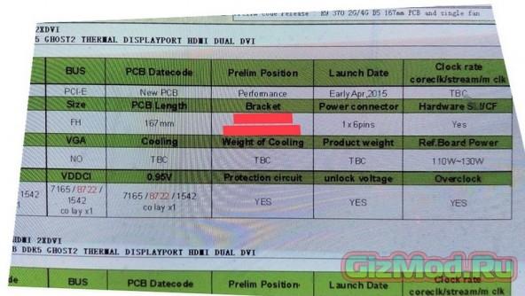 Засветилась информация о AMD Radeon R9 370 «Trinidad Pro»