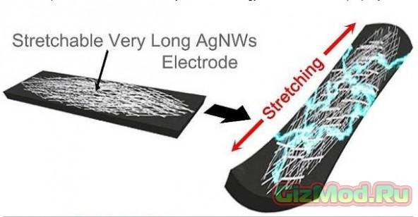 Пьезоэлектрическая ткань может заряжать гаджеты