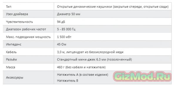 За наушники Pioneer SE-Master 1 придется выложить €2499