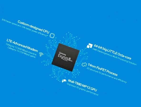 Процессор Exynos 8 Octa 8890 от Samsung