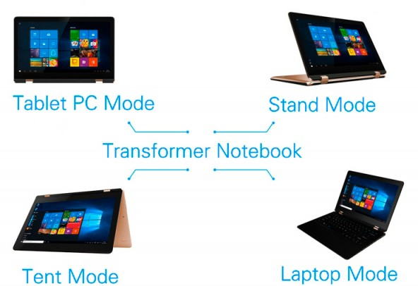 Ноутбук-трансформер Vido W11Pro3