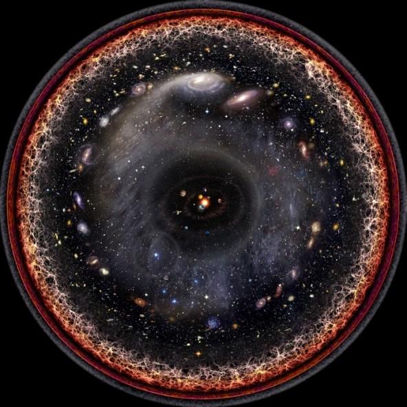 Насколько велика наша вселенная?
