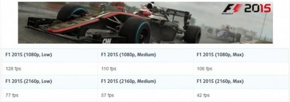 Предварительные результаты тестирования GeForce GTX 1070M