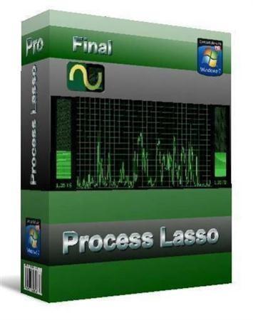 Process Lasso 8.9.8.42 - удобный мониторинг процессов