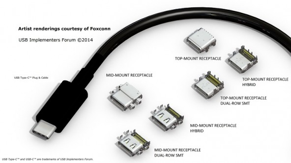 USB Audio Device Class 3.0 со временем вытеснит 3,5-мм разъём.